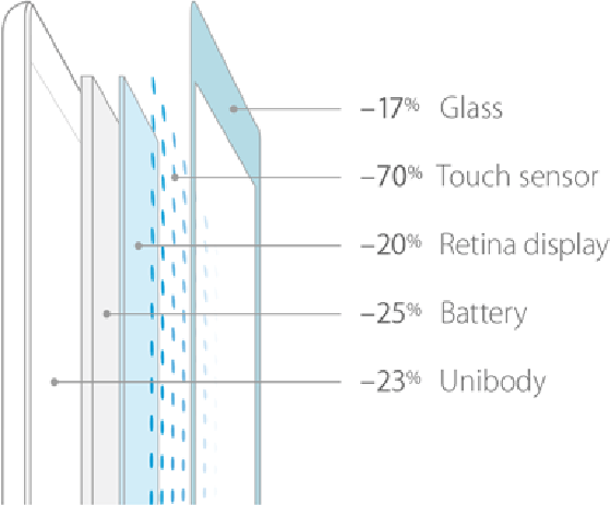 IPad Air best_design_dimensions