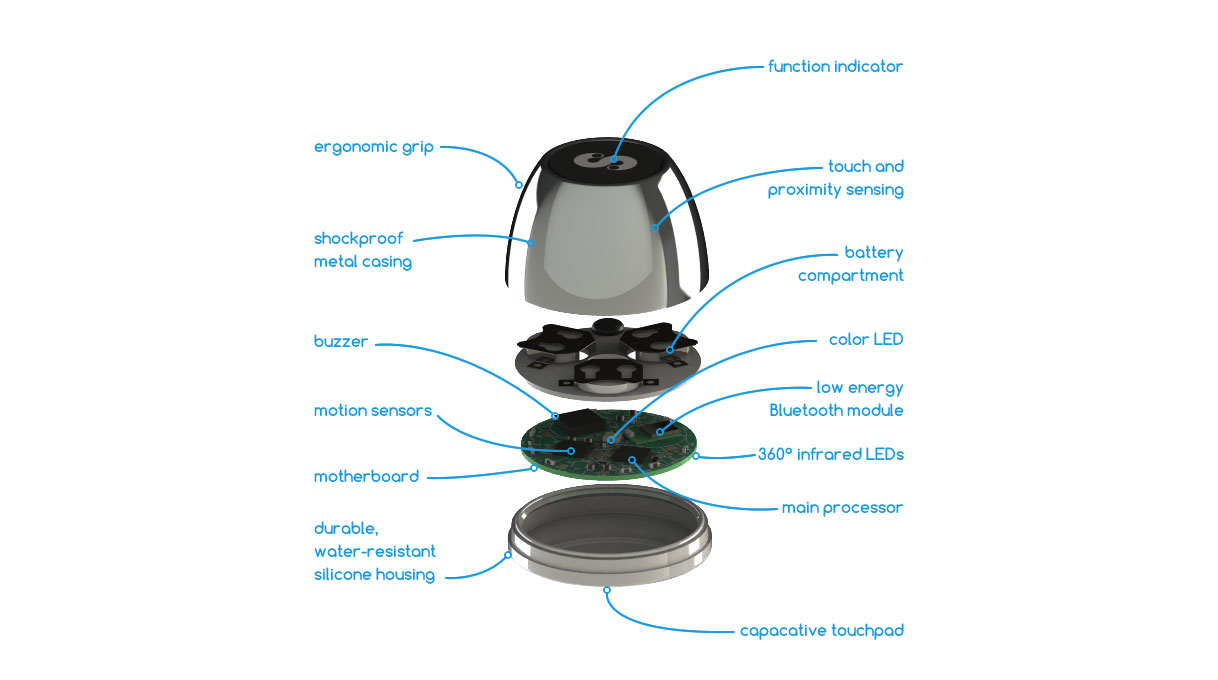 Spin-Remote-Elektronica