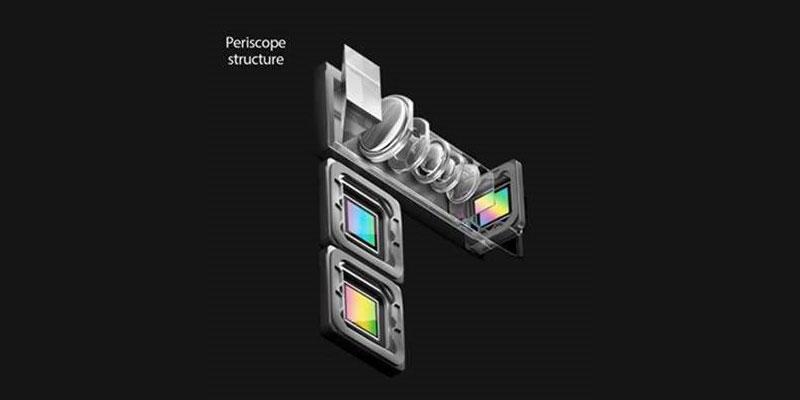 Oppo lossless lenssysteem mer prisma