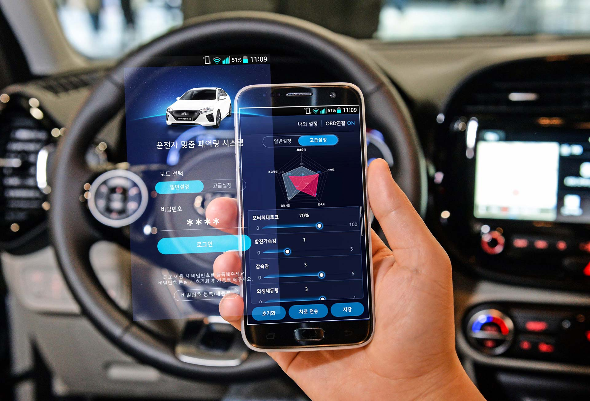 Kia Smartphone App